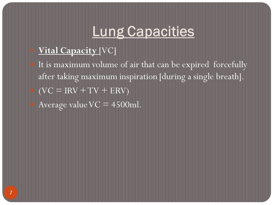 Lung Capacities Vital Capacity [VC]